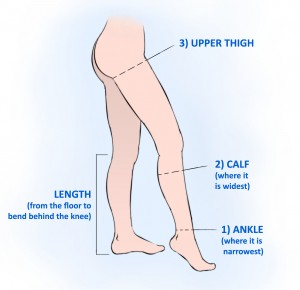 How To Measure Your Legs For Compression Stockings