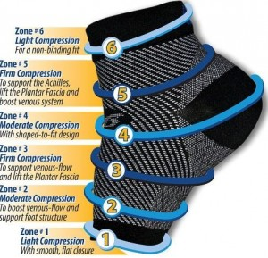 Graduated Compression Foot Sleeve